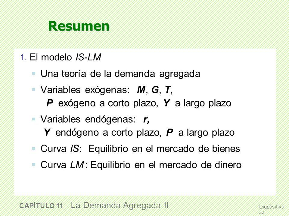 Resumen 1. El modelo IS-LM Una teoría de la demanda agregada