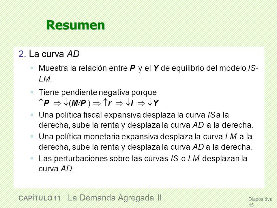 Resumen 2. La curva AD. Muestra la relación entre P y el Y de equilibrio del modelo IS-LM.