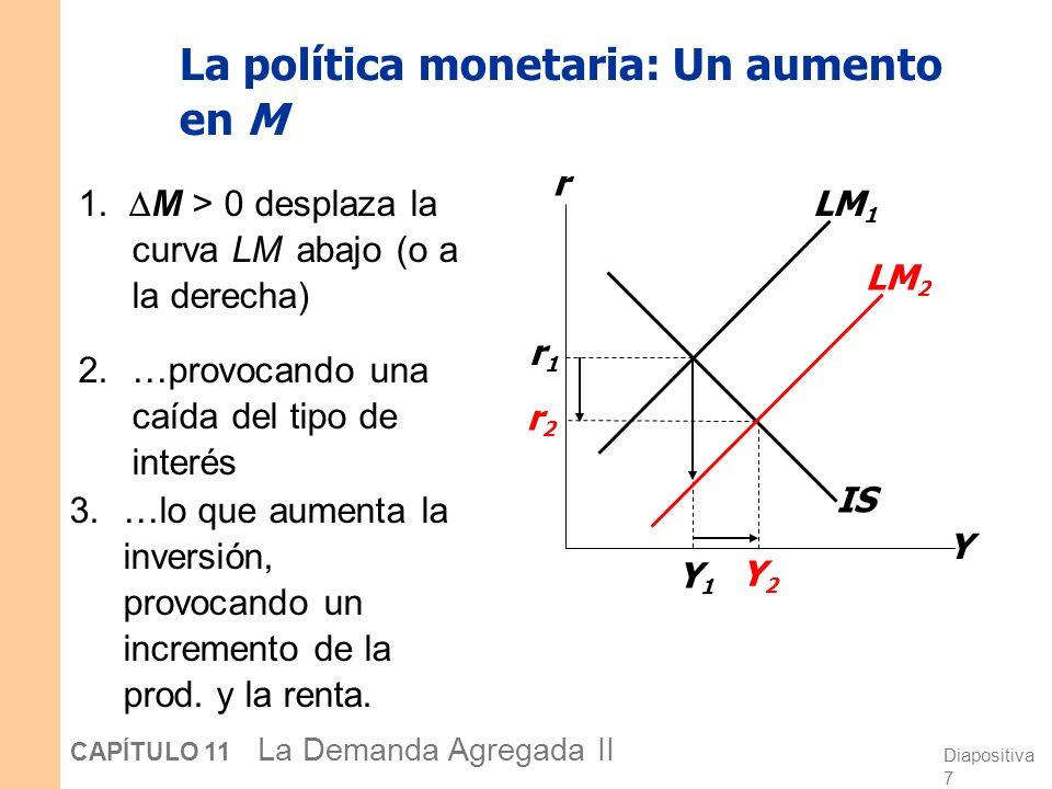La política monetaria: Un aumento en M