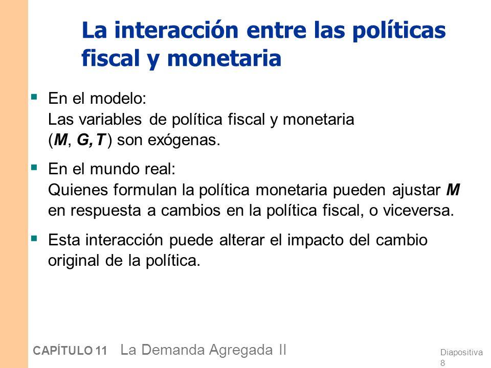 La interacción entre las políticas fiscal y monetaria