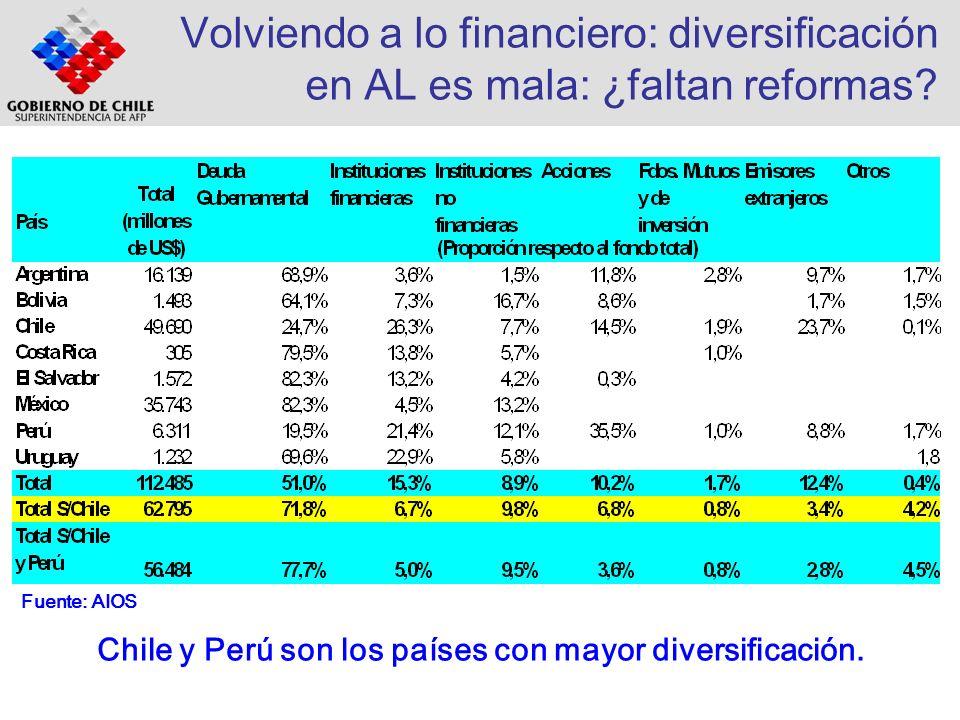 Chile y Perú son los países con mayor diversificación.