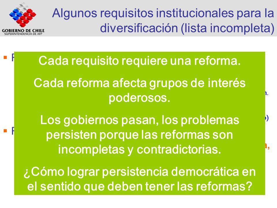 Cada requisito requiere una reforma.