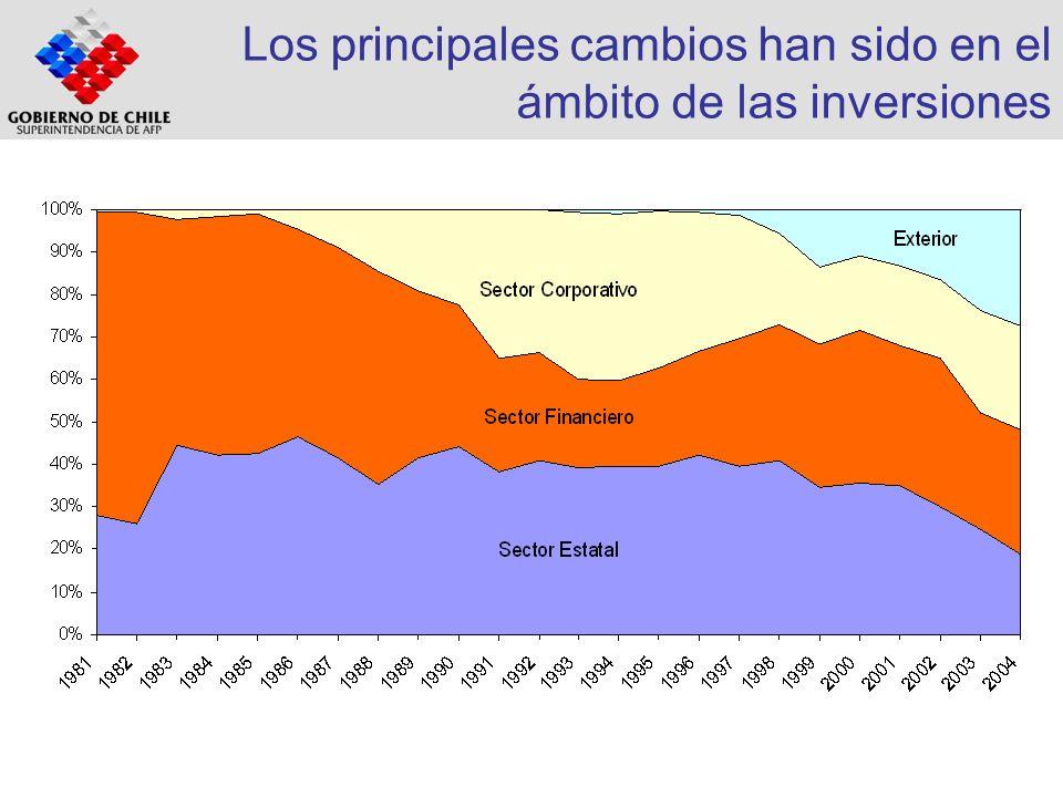 Los principales cambios han sido en el ámbito de las inversiones