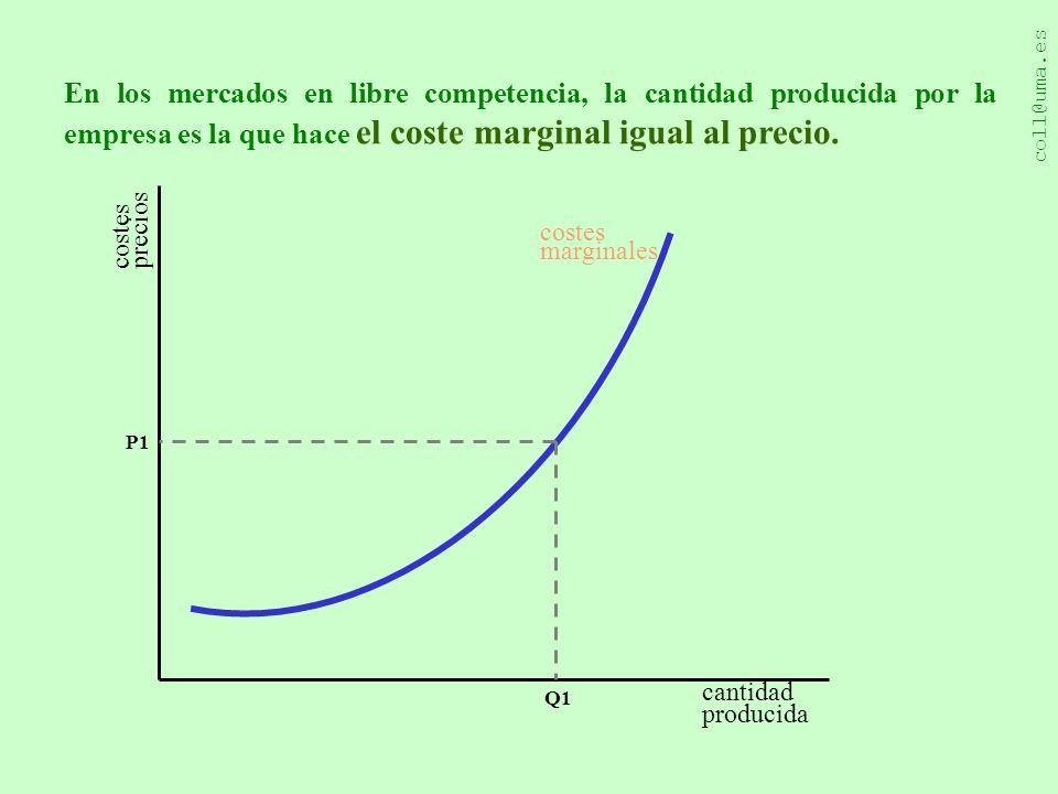 En los mercados en libre competencia, la cantidad producida por la empresa es la que hace el coste marginal igual al precio.