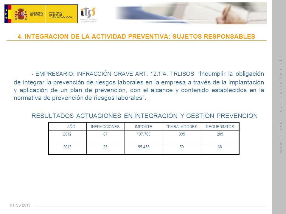 4. INTEGRACION DE LA ACTIVIDAD PREVENTIVA: SUJETOS RESPONSABLES