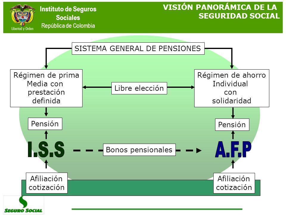 I.S.S A.F.P VISIÓN PANORÁMICA DE LA SEGURIDAD SOCIAL