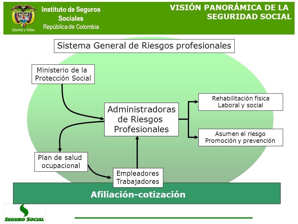 Afiliación-cotización