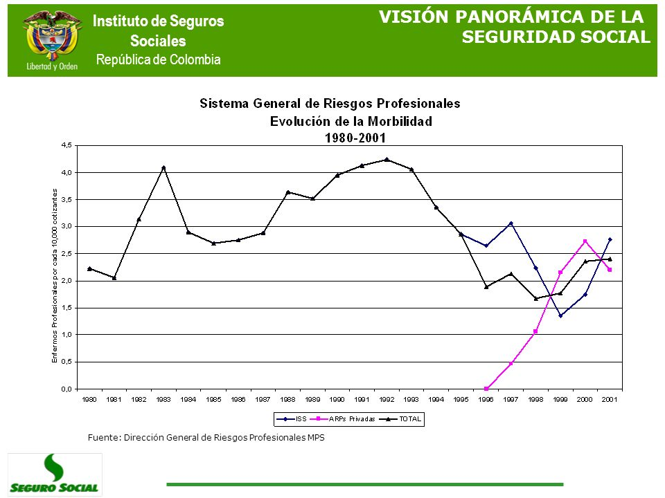 VISIÓN PANORÁMICA DE LA SEGURIDAD SOCIAL
