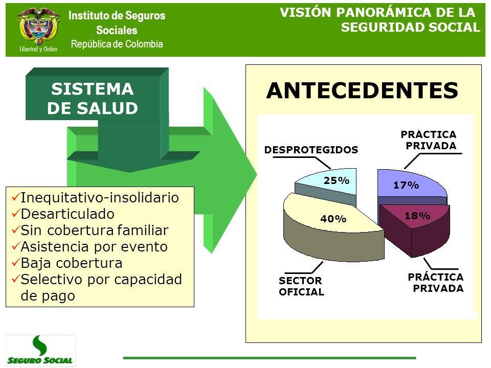 ANTECEDENTES SISTEMA DE SALUD Inequitativo-insolidario Desarticulado