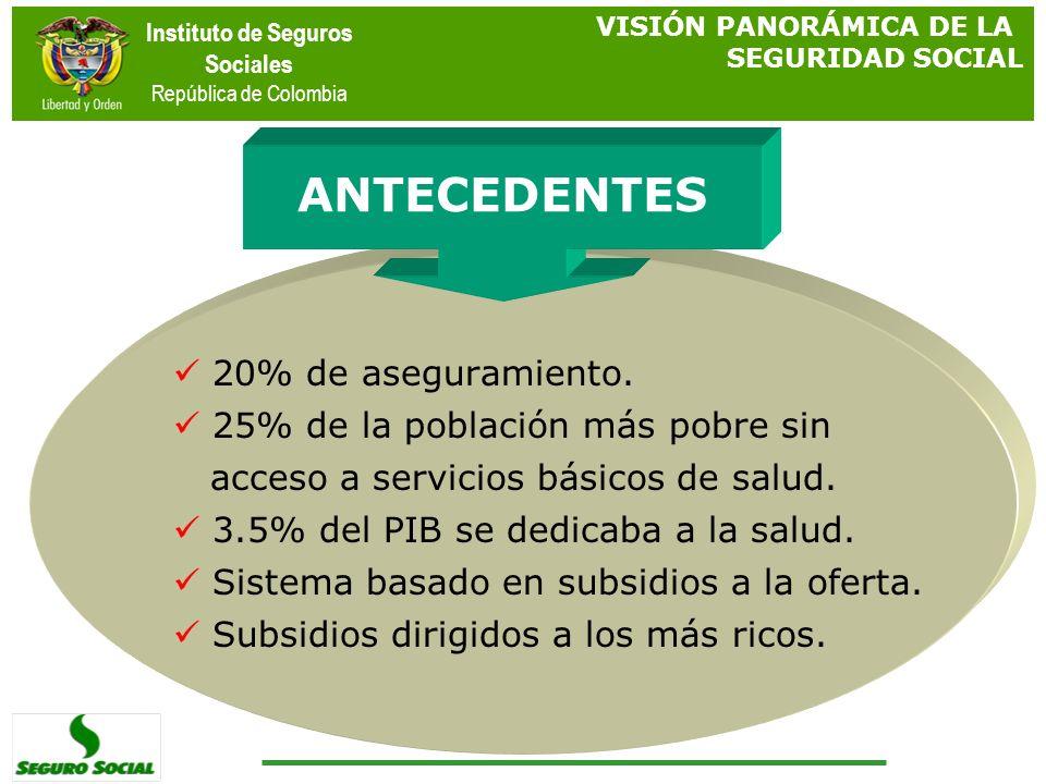 ANTECEDENTES 20% de aseguramiento. 25% de la población más pobre sin