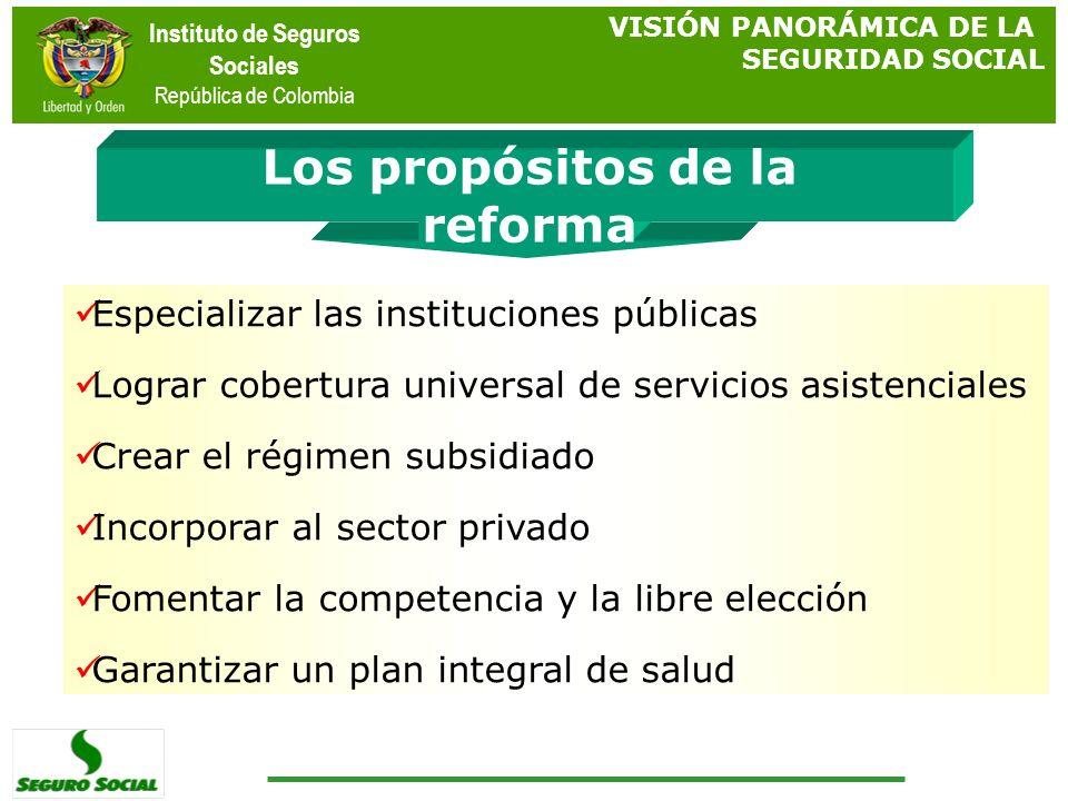 Los propósitos de la reforma