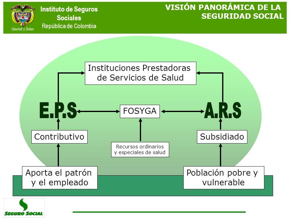 Instituciones Prestadoras