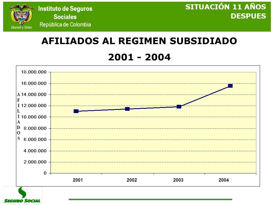 AFILIADOS AL REGIMEN SUBSIDIADO