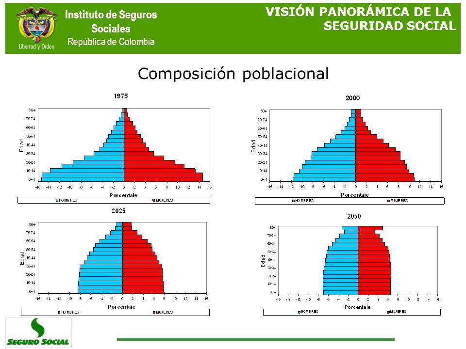 Composición poblacional