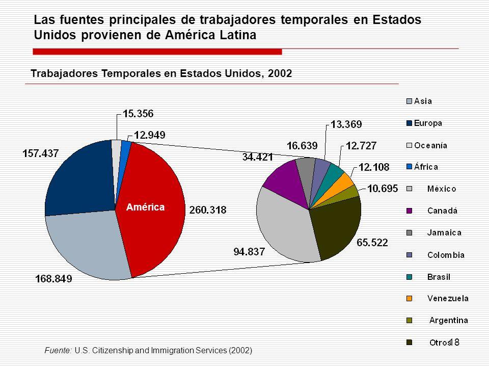 Las fuentes principales de trabajadores temporales en Estados Unidos provienen de América Latina