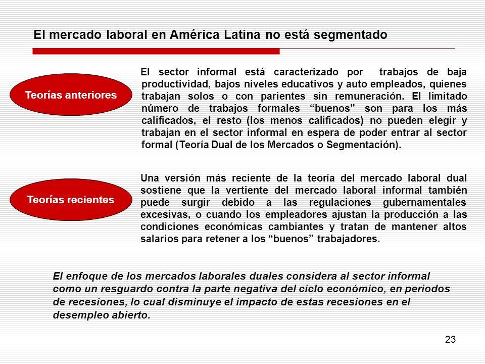 El mercado laboral en América Latina no está segmentado