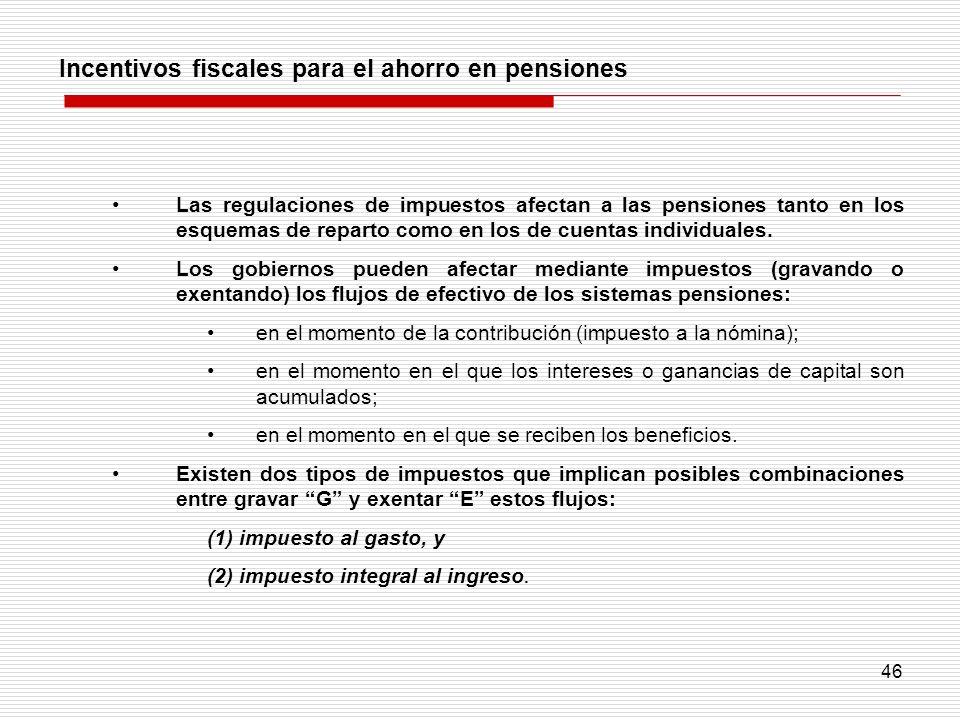 Incentivos fiscales para el ahorro en pensiones
