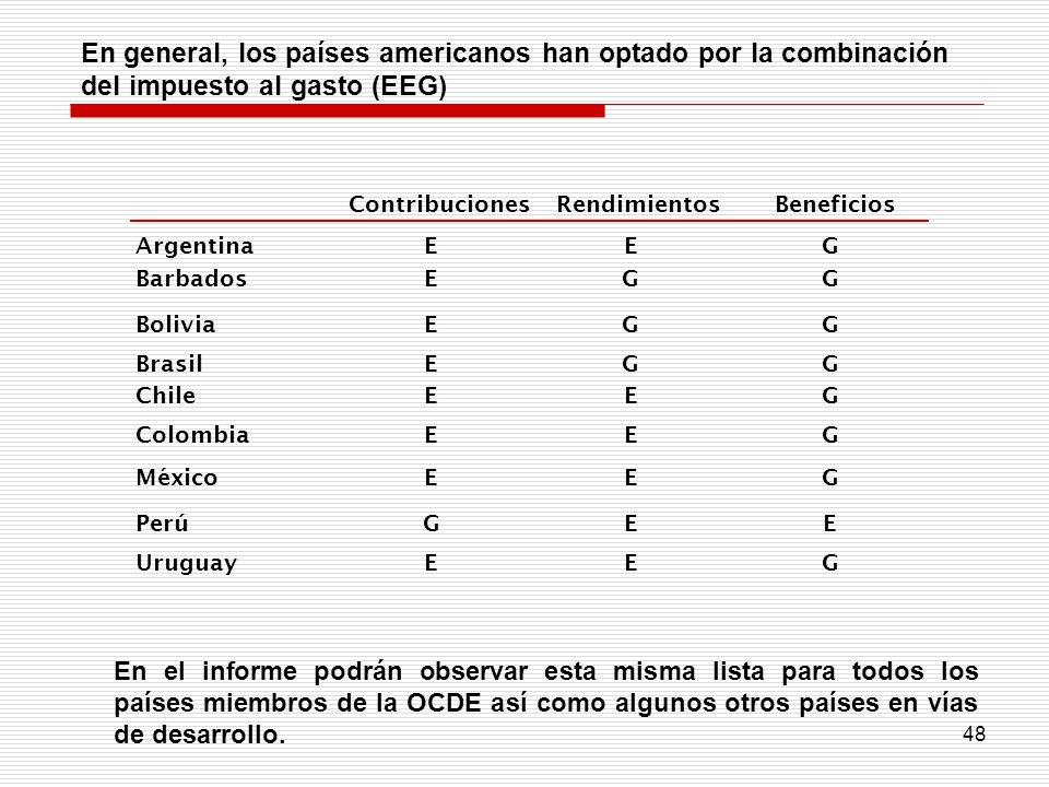 En general, los países americanos han optado por la combinación del impuesto al gasto (EEG)