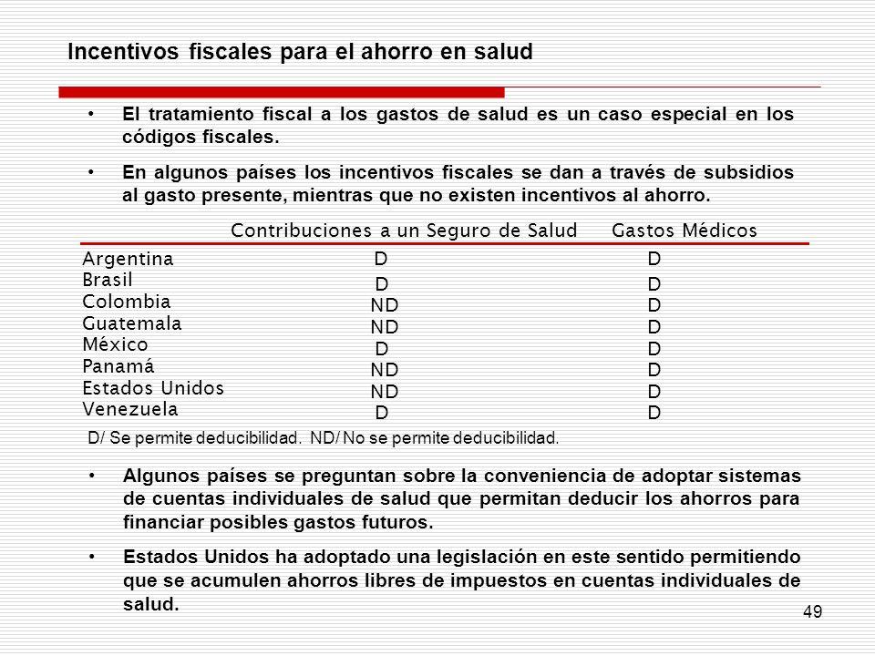 Incentivos fiscales para el ahorro en salud