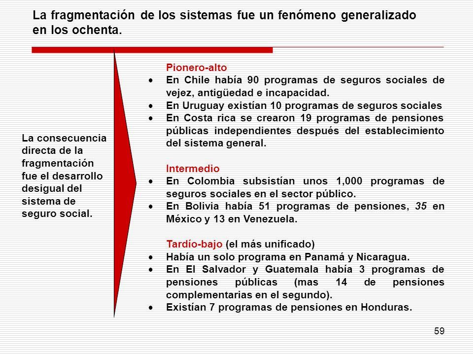 La fragmentación de los sistemas fue un fenómeno generalizado en los ochenta.