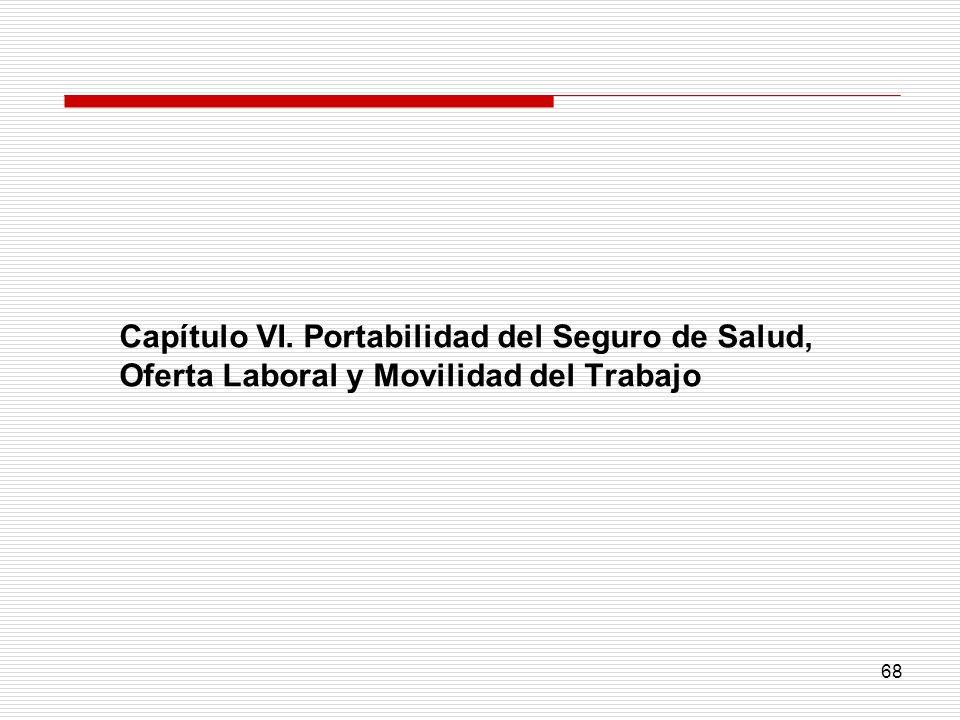 Capítulo VI. Portabilidad del Seguro de Salud, Oferta Laboral y Movilidad del Trabajo
