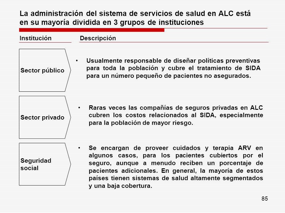 La administración del sistema de servicios de salud en ALC está en su mayoría dividida en 3 grupos de instituciones
