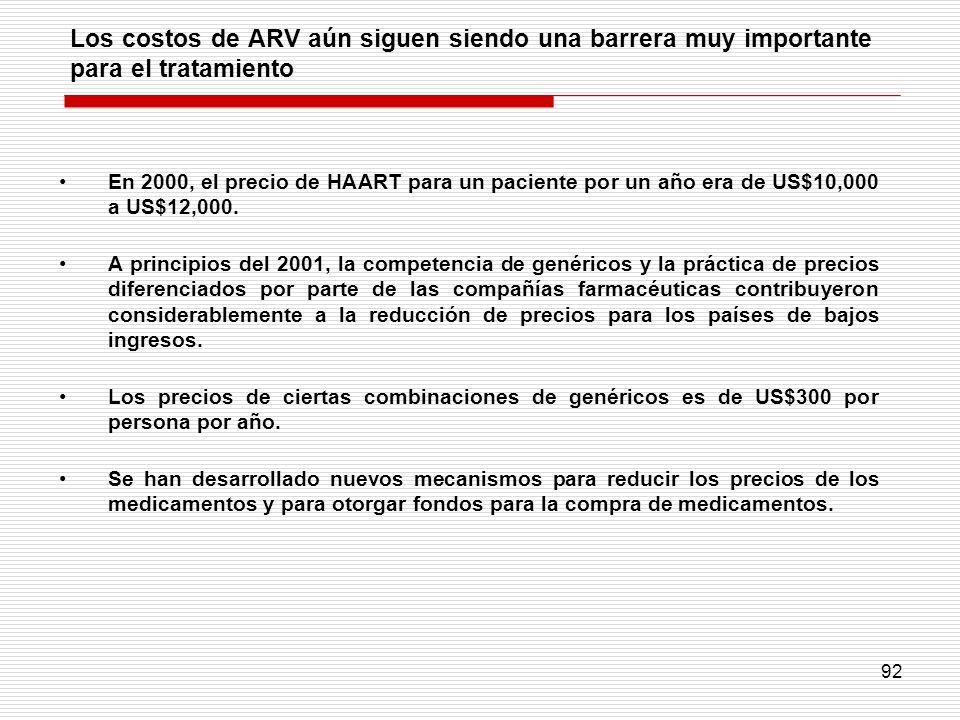 Los costos de ARV aún siguen siendo una barrera muy importante para el tratamiento