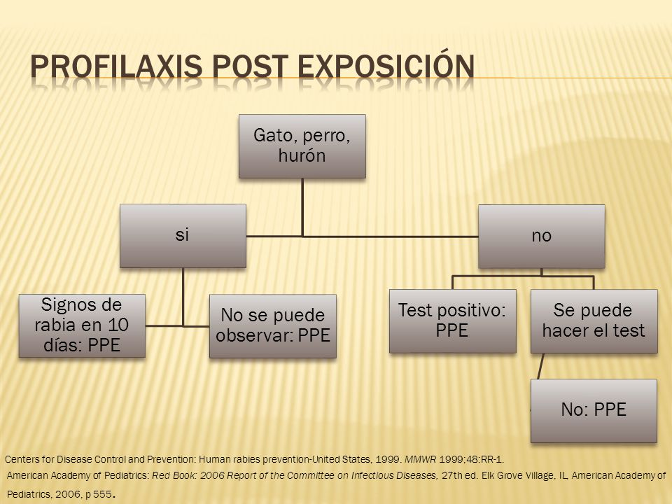 Profilaxis post exposición