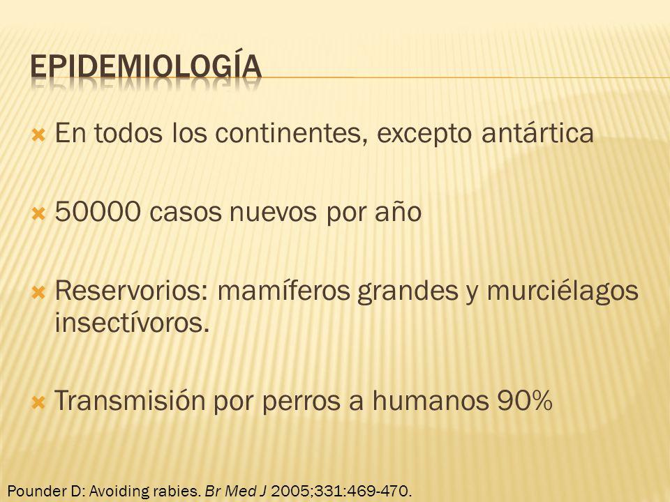 epidemiología En todos los continentes, excepto antártica