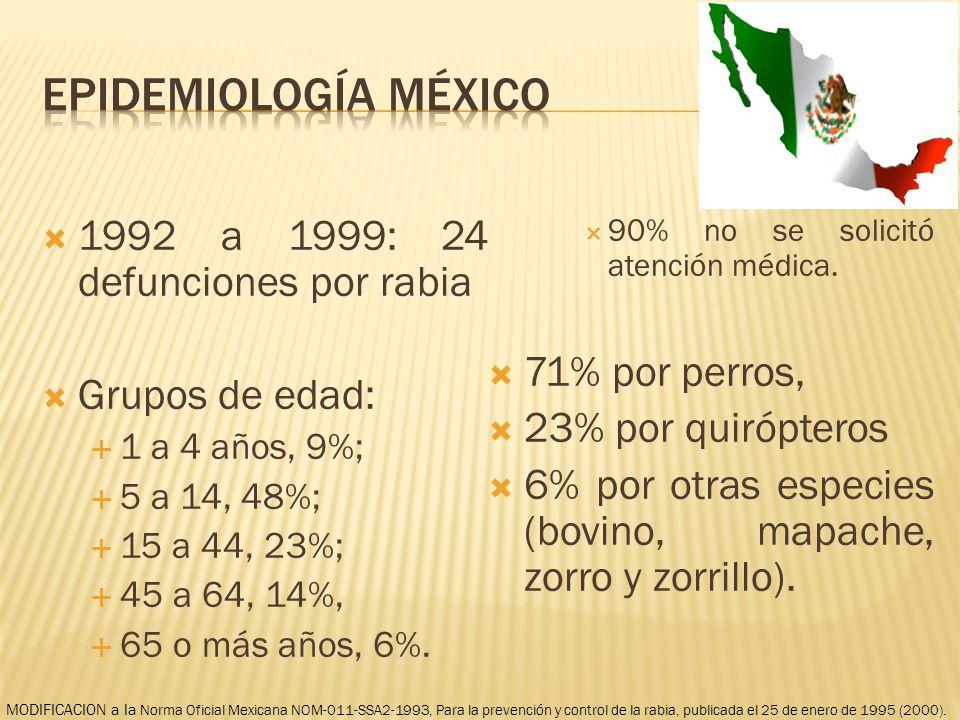 Epidemiología México 1992 a 1999: 24 defunciones por rabia
