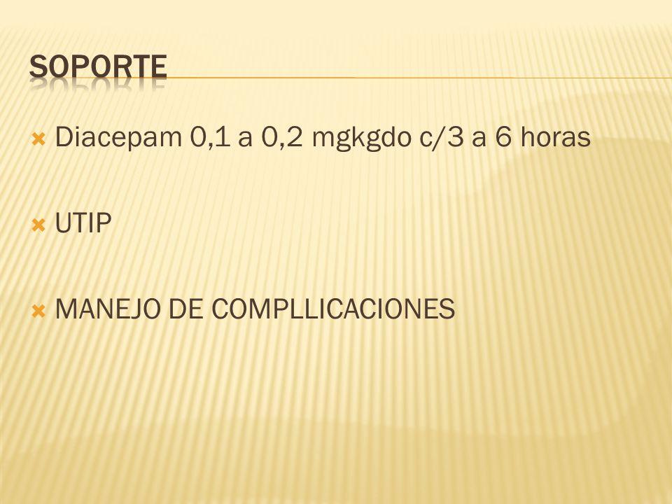 soporte Diacepam 0,1 a 0,2 mgkgdo c/3 a 6 horas UTIP
