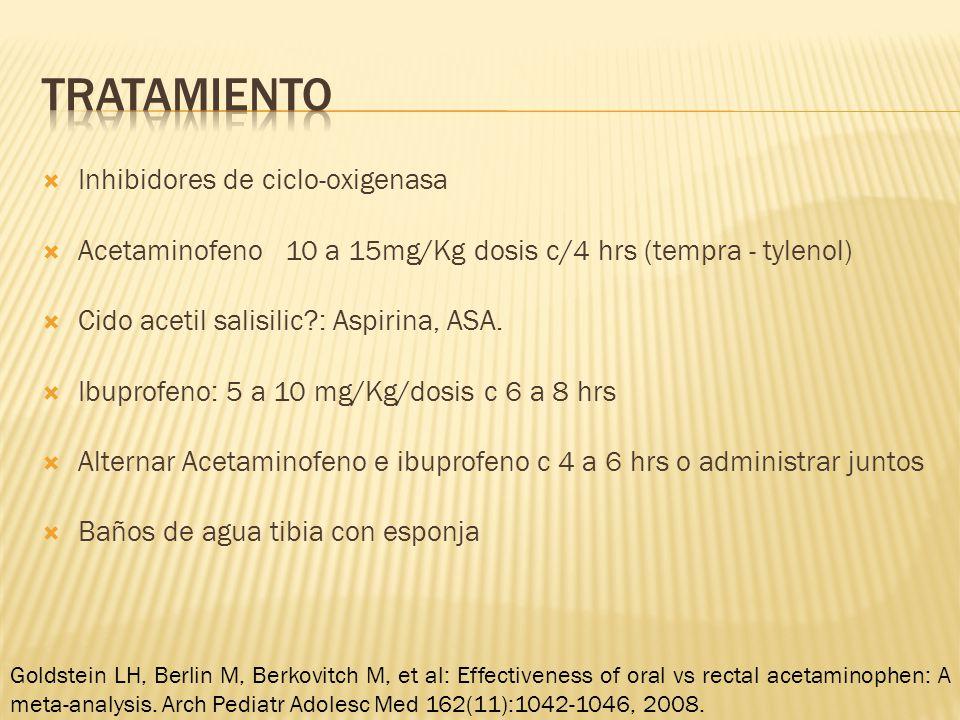 Tratamiento Inhibidores de ciclo-oxigenasa