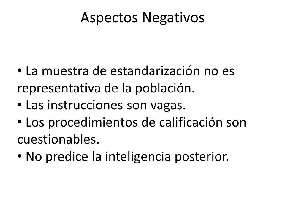 Aspectos Negativos La muestra de estandarización no es representativa de la población. Las instrucciones son vagas.