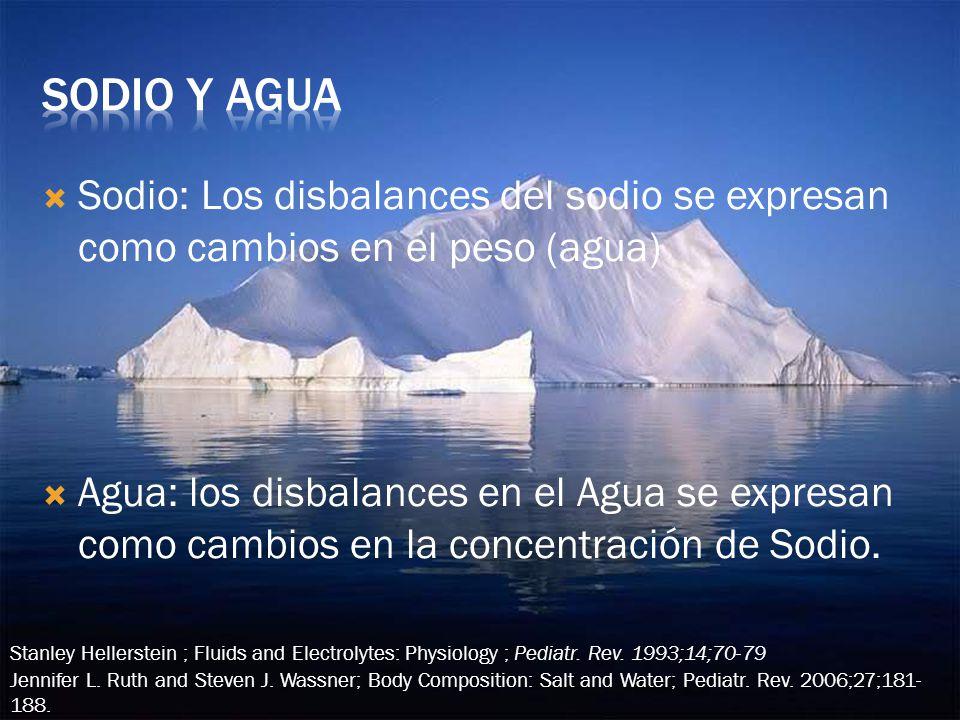 Sodio y agua Sodio: Los disbalances del sodio se expresan como cambios en el peso (agua)