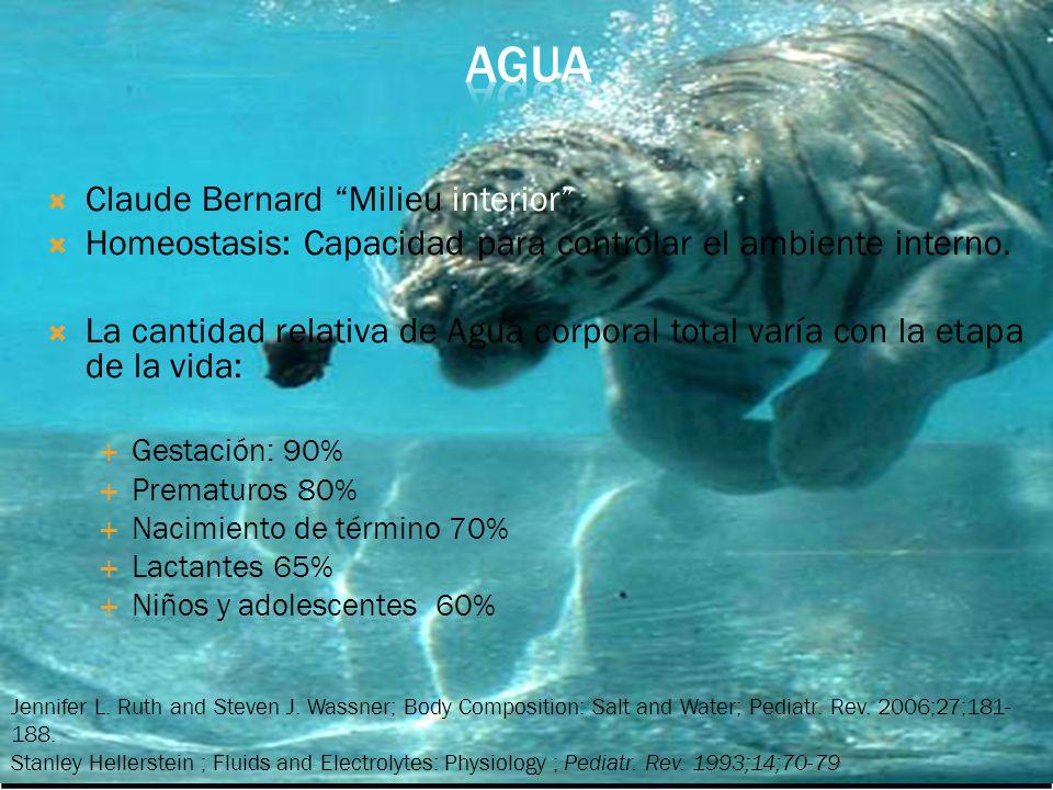 agua Claude Bernard Milieu interior