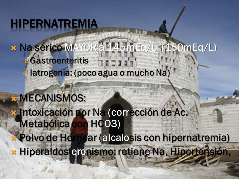 Hipernatremia Na sérico MAYOR a 145mEq/L (150mEq/L) MECANISMOS: