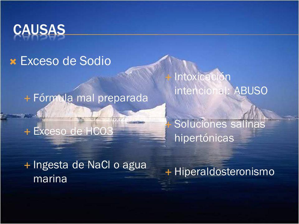 causas Exceso de Sodio Intoxicación intencional: ABUSO