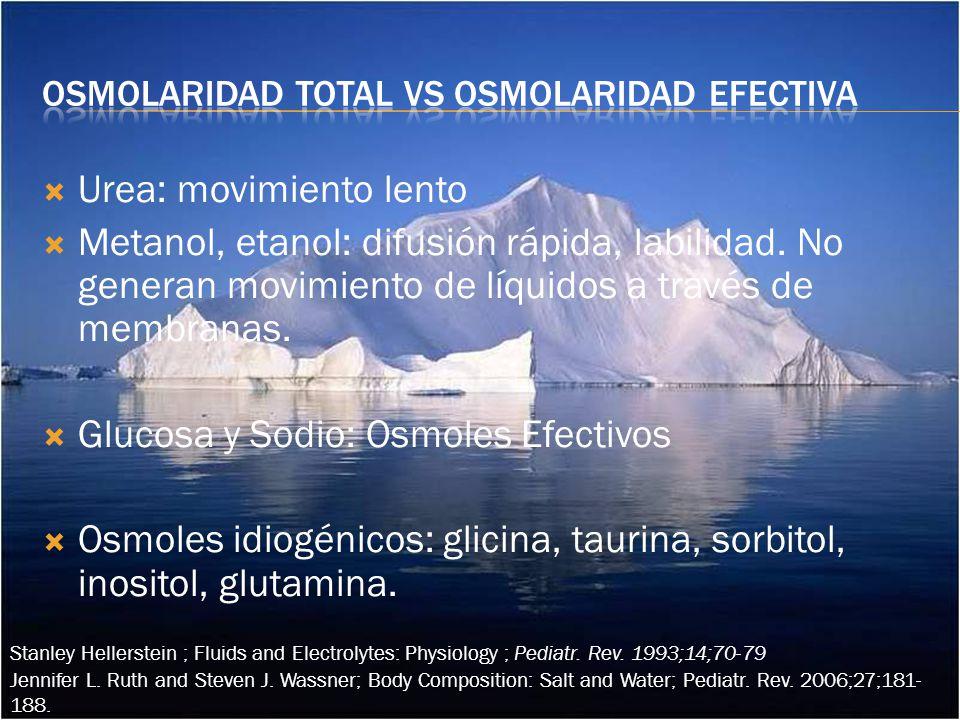 Osmolaridad total vs osmolaridad efectiva