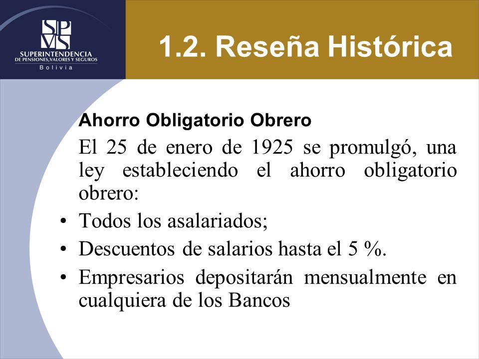 1.2. Reseña Histórica Ahorro Obligatorio Obrero. El 25 de enero de 1925 se promulgó, una ley estableciendo el ahorro obligatorio obrero: