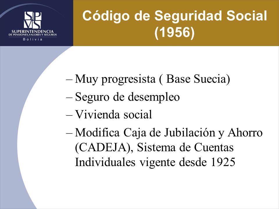 Código de Seguridad Social (1956)