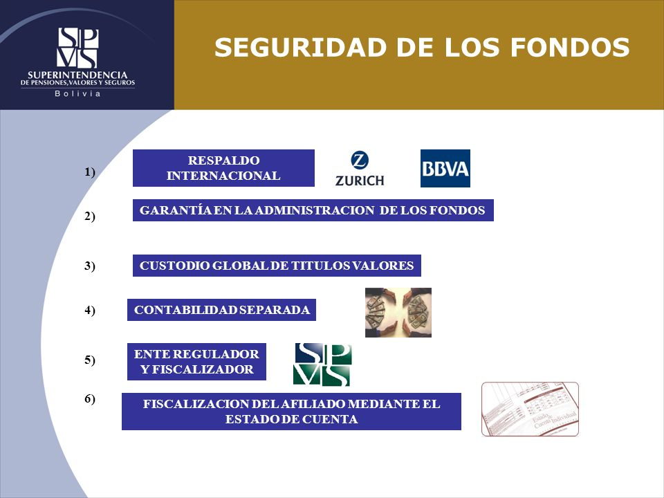 SEGURIDAD DE LOS FONDOS