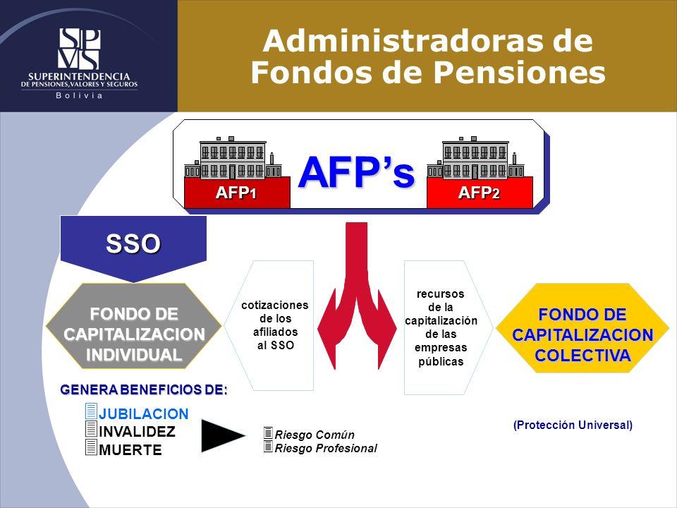 Administradoras de Fondos de Pensiones