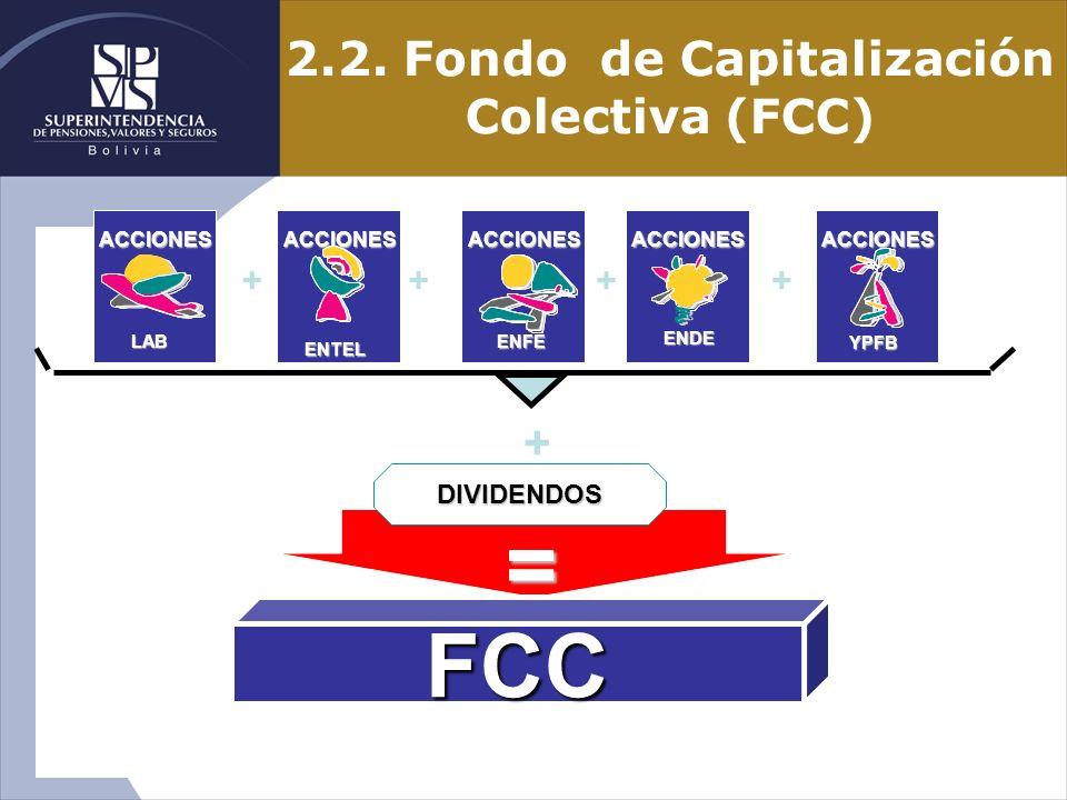 2.2. Fondo de Capitalización Colectiva (FCC)