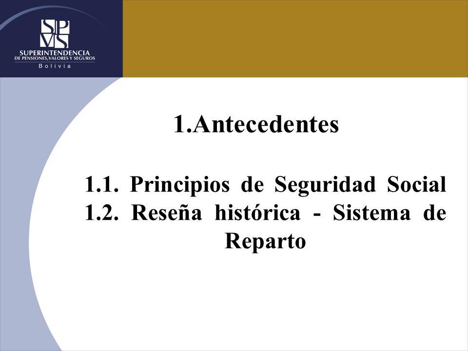 Antecedentes 1. 1. Principios de Seguridad Social 1. 2