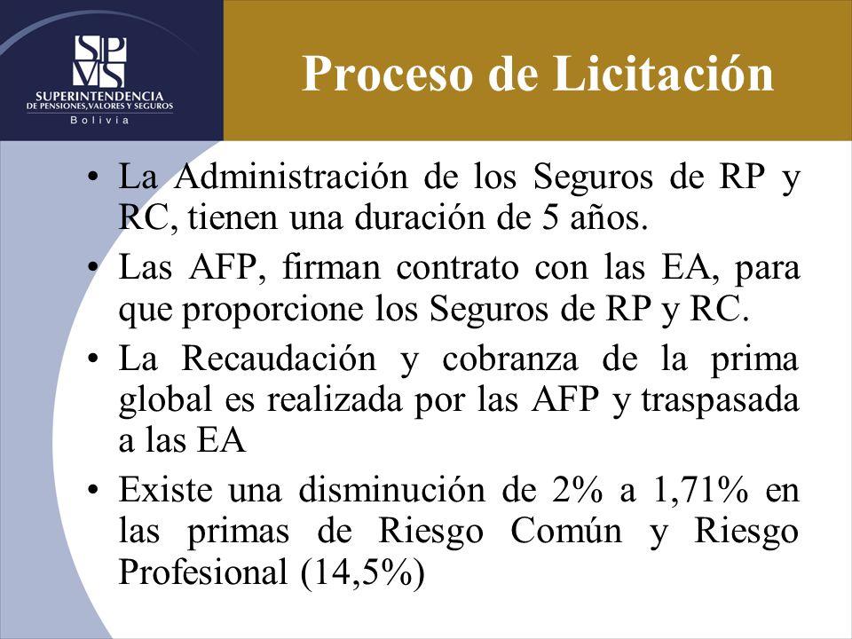 Proceso de Licitación La Administración de los Seguros de RP y RC, tienen una duración de 5 años.
