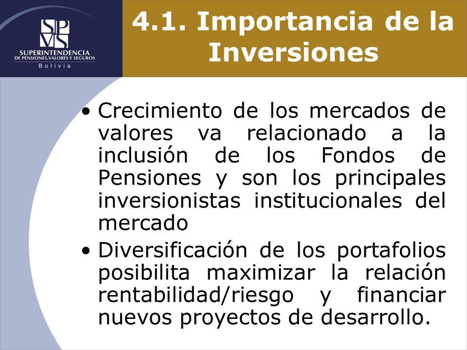 4.1. Importancia de la Inversiones
