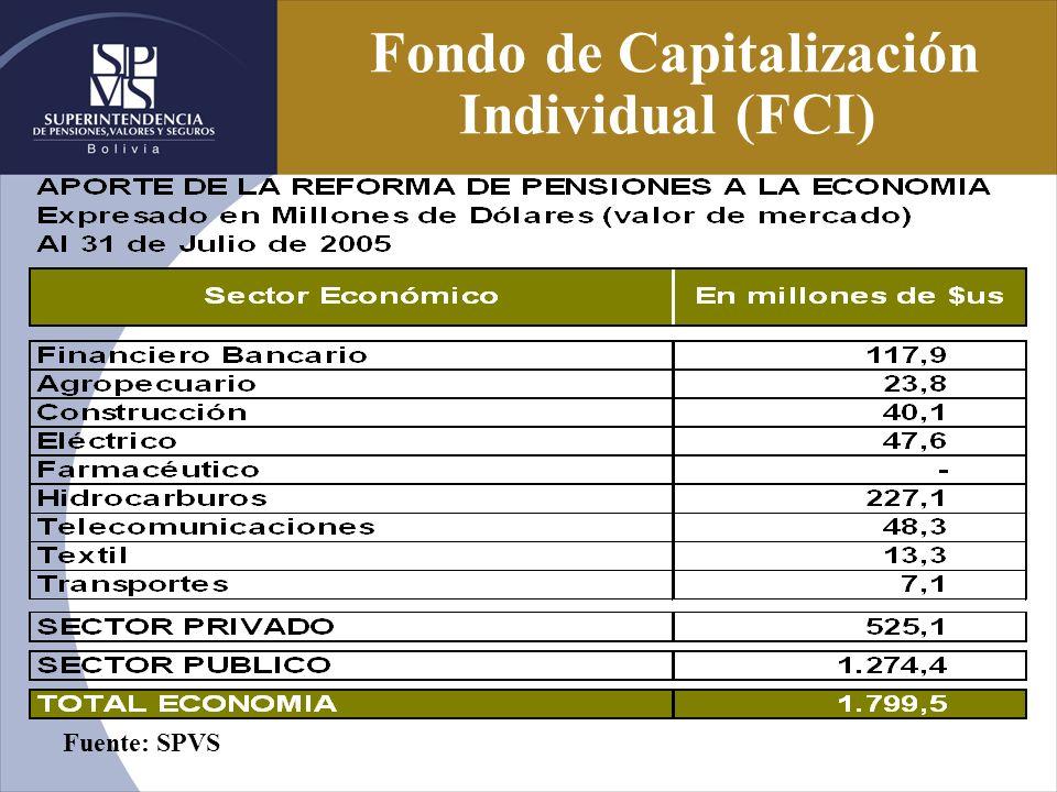 Fondo de Capitalización Individual (FCI)