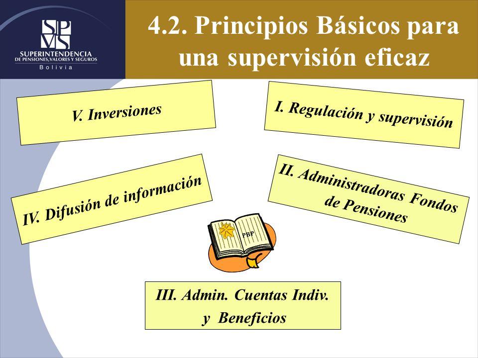 4.2. Principios Básicos para una supervisión eficaz
