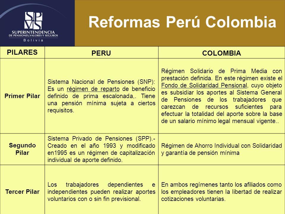 Reformas Perú Colombia