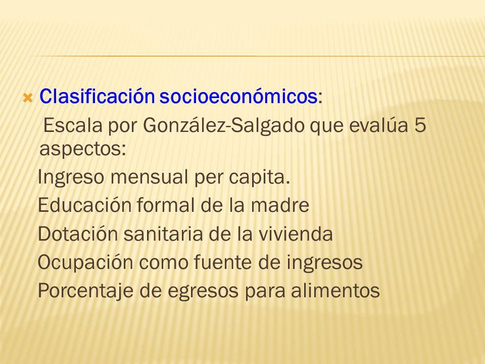 Clasificación socioeconómicos: